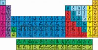 Panel triko - chemie vyrobeno v EU