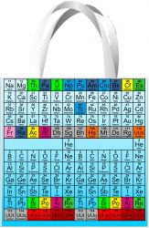 Panel na TAŠKU - Chemie