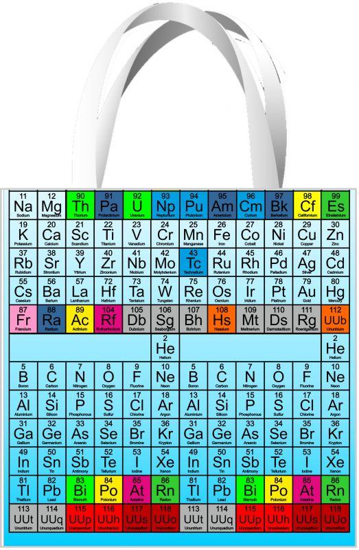 Panel na TAŠKU - Chemie vyrobeno v EU